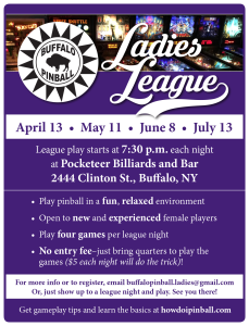 Buffalo Pinball Ladies League 2015