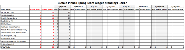 team-league-2-8-17